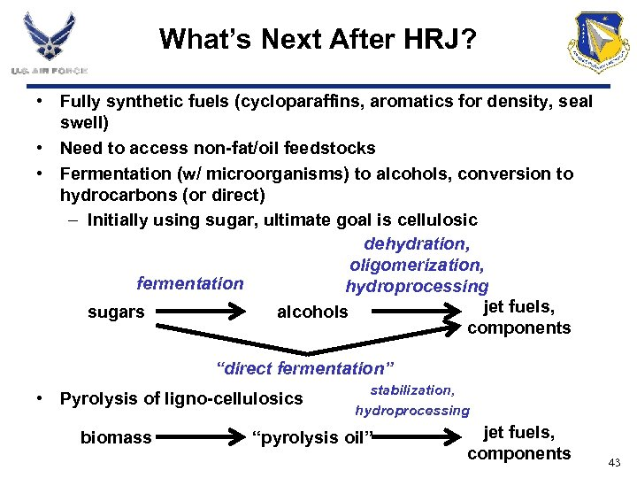 What's Next After HRJ? • Fully synthetic fuels (cycloparaffins, aromatics for density, seal swell)