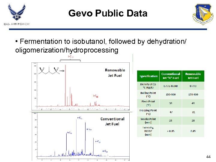 Gevo Public Data • Fermentation to isobutanol, followed by dehydration/ oligomerization/hydroprocessing 44