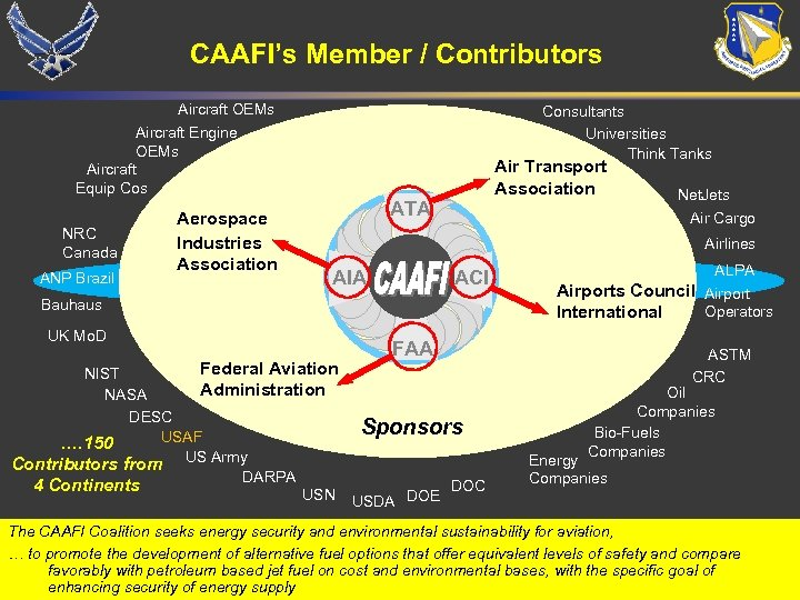 CAAFI's Member / Contributors Aircraft OEMs Aircraft Engine OEMs Aircraft Equip Cos NRC Canada