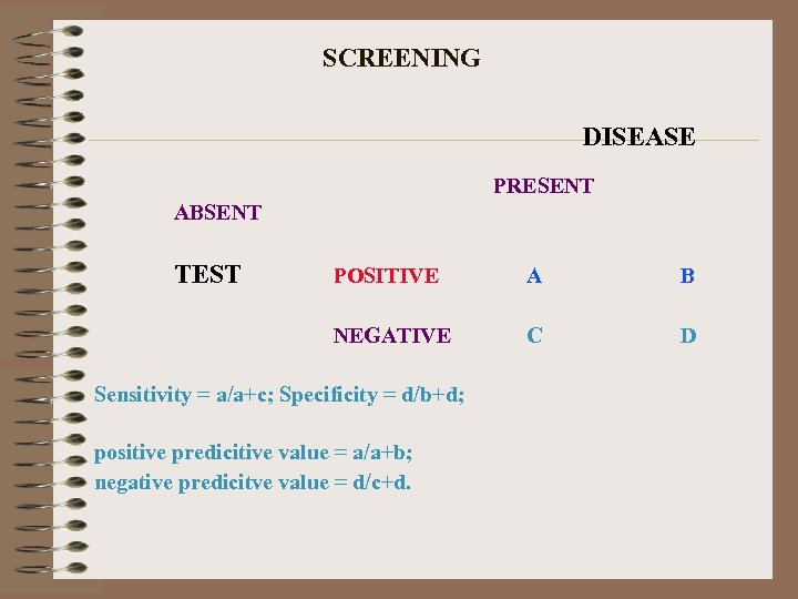 SCREENING DISEASE PRESENT ABSENT TEST POSITIVE A B NEGATIVE C D Sensitivity = a/a+c;