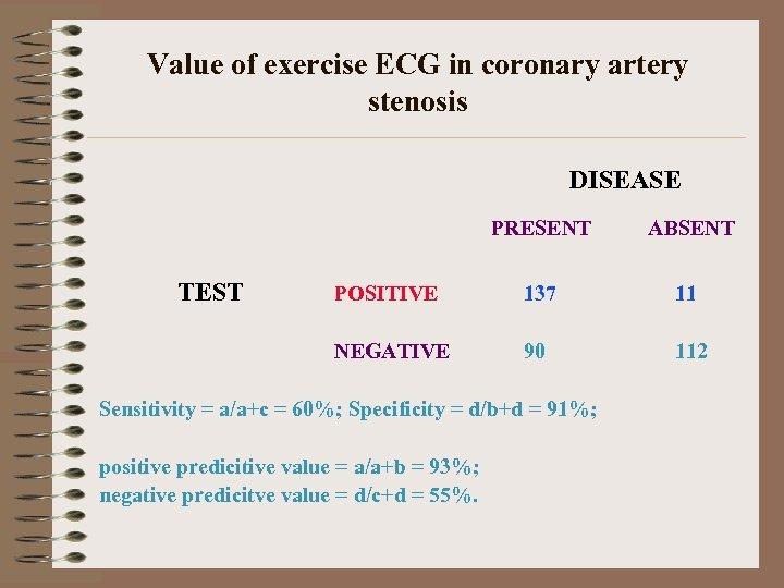 Value of exercise ECG in coronary artery stenosis DISEASE PRESENT POSITIVE 137 11 NEGATIVE