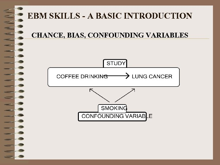 EBM SKILLS - A BASIC INTRODUCTION CHANCE, BIAS, CONFOUNDING VARIABLES