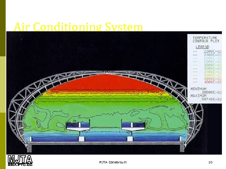 Air Conditioning System MJTA Consortium 10