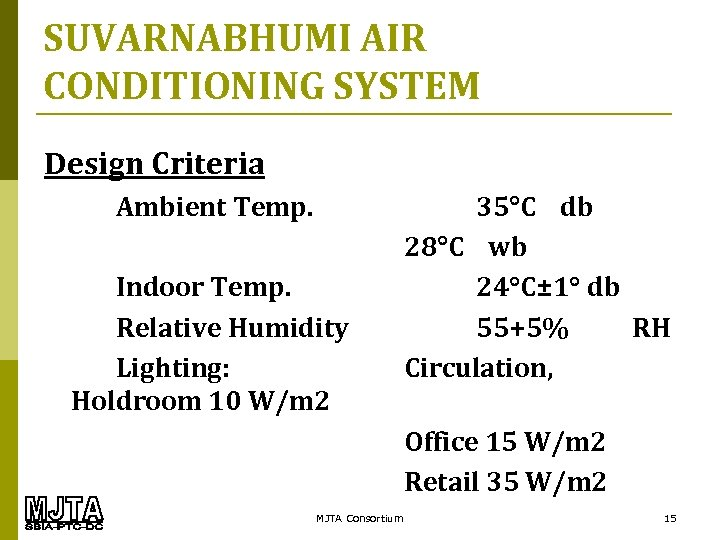 SUVARNABHUMI AIR CONDITIONING SYSTEM Design Criteria Ambient Temp. Indoor Temp. Relative Humidity Lighting: Holdroom