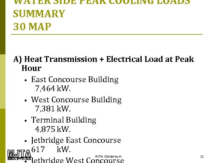WATER SIDE PEAK COOLING LOADS SUMMARY 30 MAP A) Heat Transmission + Electrical Load