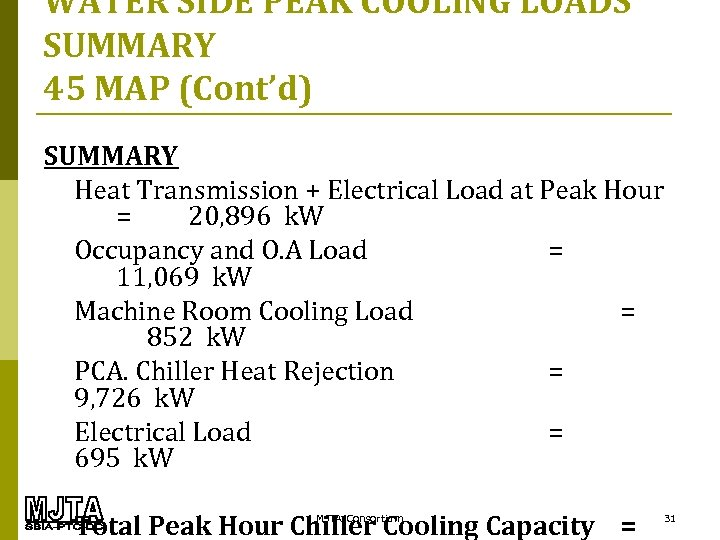 WATER SIDE PEAK COOLING LOADS SUMMARY 45 MAP (Cont'd) SUMMARY Heat Transmission + Electrical