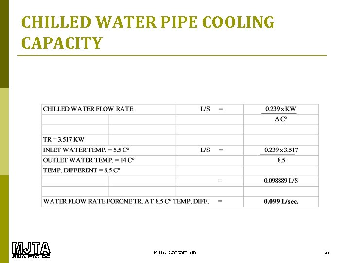 CHILLED WATER PIPE COOLING CAPACITY MJTA Consortium 36