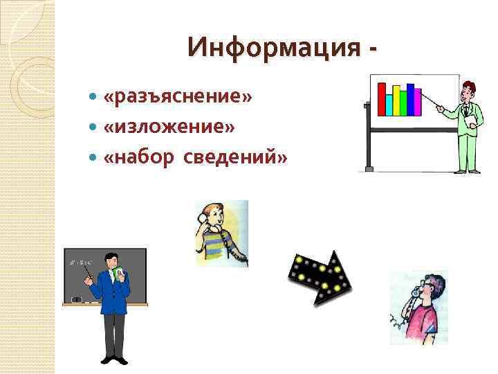 Информация «разъяснение» «изложение» «набор сведений»
