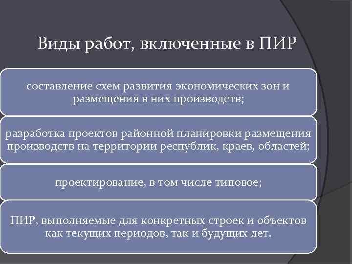 Виды работ, включенные в ПИР составление схем развития экономических зон и размещения в них