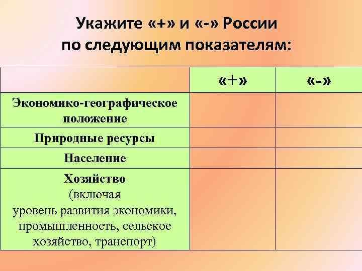 Укажите «+» и «-» России по следующим показателям: «+ » Экономико-географическое положение Природные ресурсы