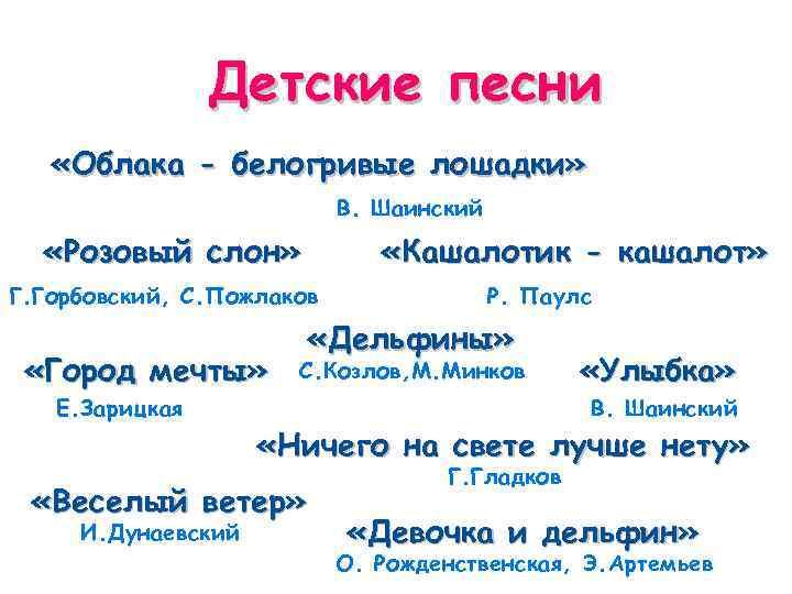 Детские песни «Облака - белогривые лошадки» В. Шаинский «Розовый слон» «Кашалотик - кашалот» Г.