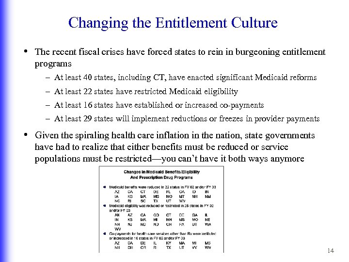 Changing the Entitlement Culture • The recent fiscal crises have forced states to rein
