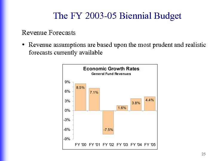 The FY 2003 -05 Biennial Budget Revenue Forecasts • Revenue assumptions are based upon