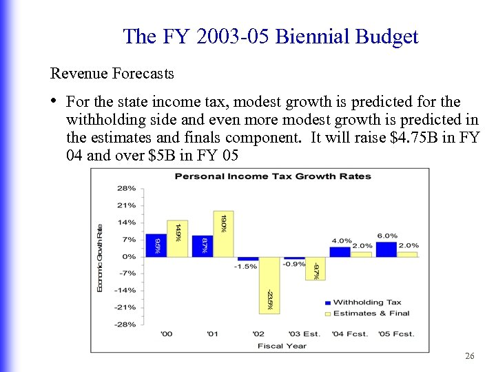 The FY 2003 -05 Biennial Budget Revenue Forecasts • For the state income tax,