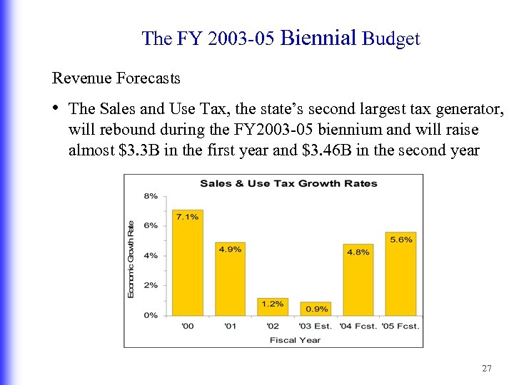 The FY 2003 -05 Biennial Budget Revenue Forecasts • The Sales and Use Tax,