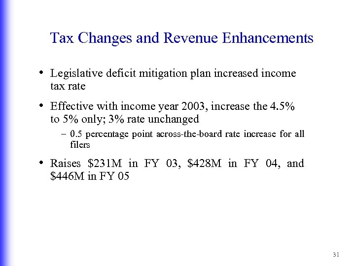 Tax Changes and Revenue Enhancements • Legislative deficit mitigation plan increased income tax rate