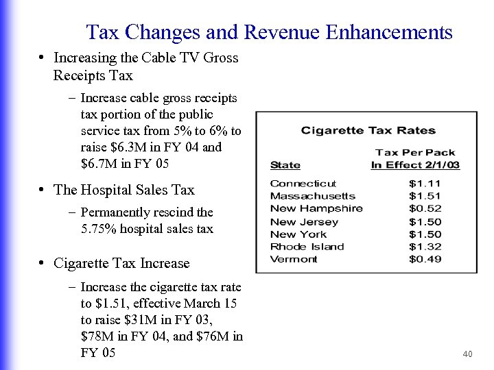 Tax Changes and Revenue Enhancements • Increasing the Cable TV Gross Receipts Tax –