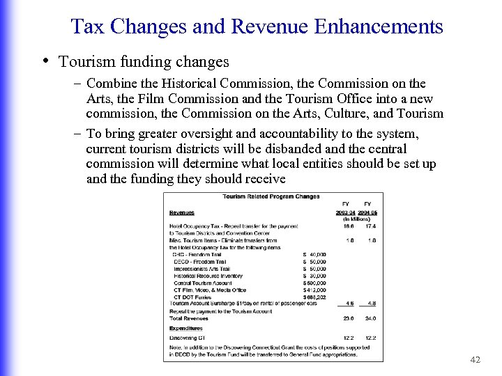 Tax Changes and Revenue Enhancements • Tourism funding changes – Combine the Historical Commission,