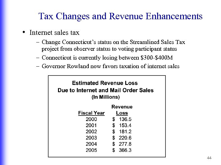 Tax Changes and Revenue Enhancements • Internet sales tax – Change Connecticut's status on