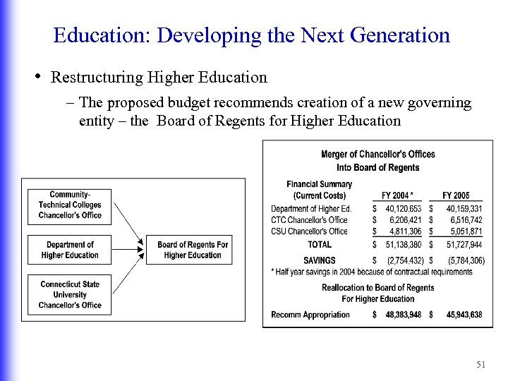 Education: Developing the Next Generation • Restructuring Higher Education – The proposed budget recommends
