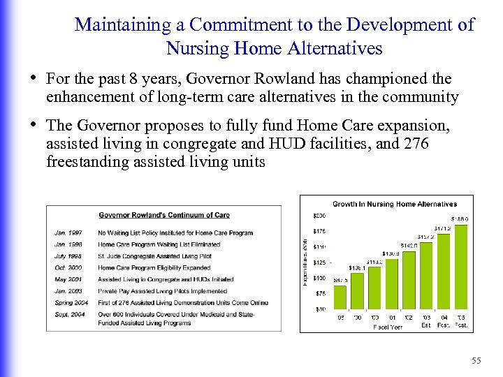 Maintaining a Commitment to the Development of Nursing Home Alternatives • For the past