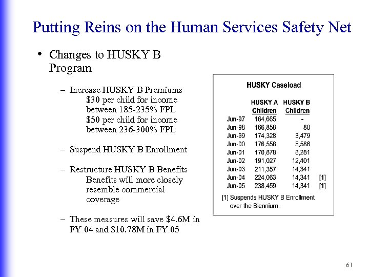 Putting Reins on the Human Services Safety Net • Changes to HUSKY B Program