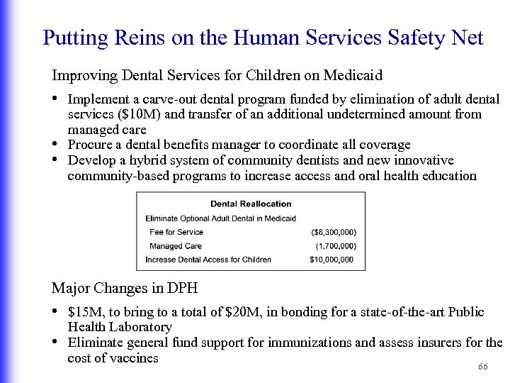 Putting Reins on the Human Services Safety Net Improving Dental Services for Children on