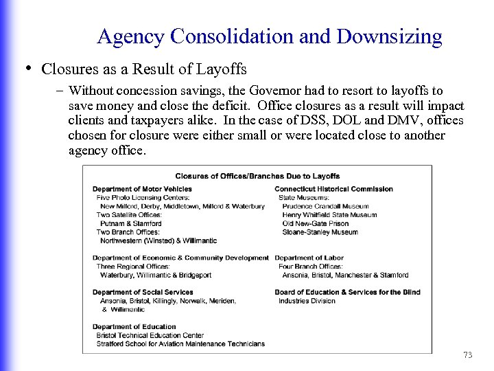 Agency Consolidation and Downsizing • Closures as a Result of Layoffs – Without concession