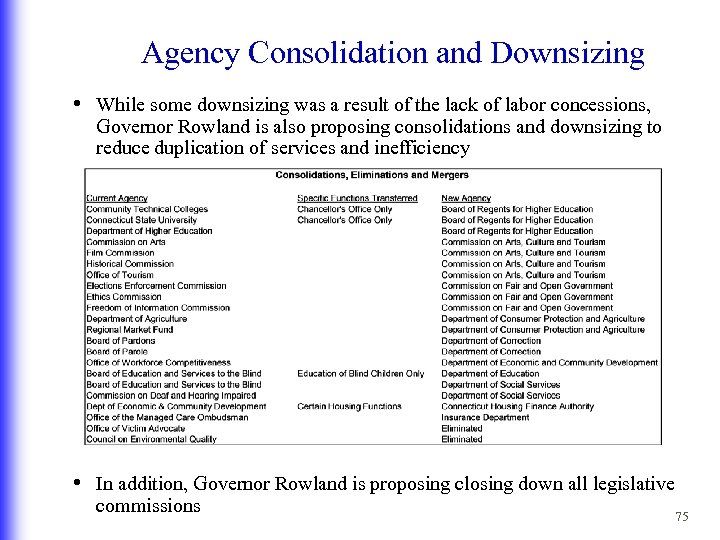 Agency Consolidation and Downsizing • While some downsizing was a result of the lack