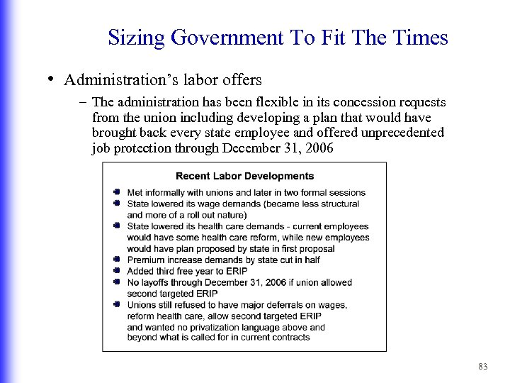 Sizing Government To Fit The Times • Administration's labor offers – The administration has