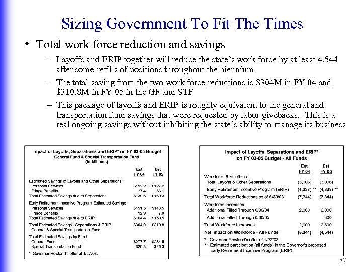 Sizing Government To Fit The Times • Total work force reduction and savings –