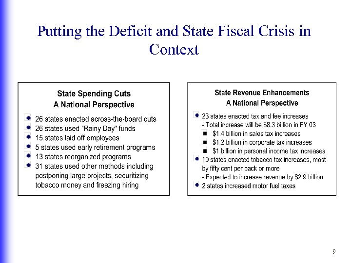 Putting the Deficit and State Fiscal Crisis in Context 9