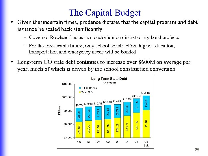 The Capital Budget • Given the uncertain times, prudence dictates that the capital program