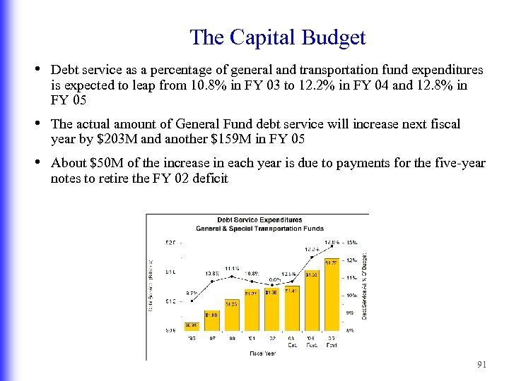 The Capital Budget • Debt service as a percentage of general and transportation fund