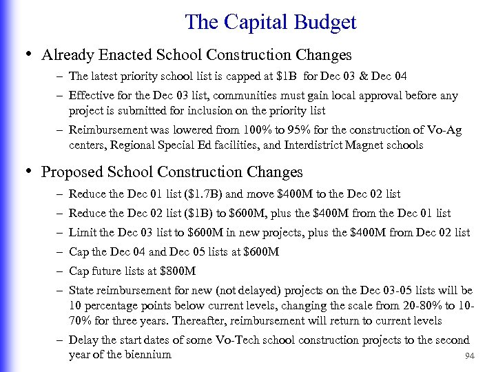 The Capital Budget • Already Enacted School Construction Changes – The latest priority school