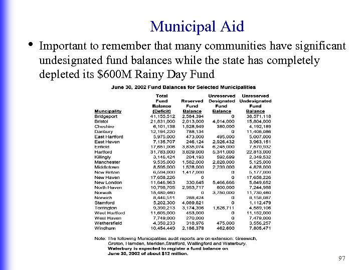 • Municipal Aid Important to remember that many communities have significant undesignated fund