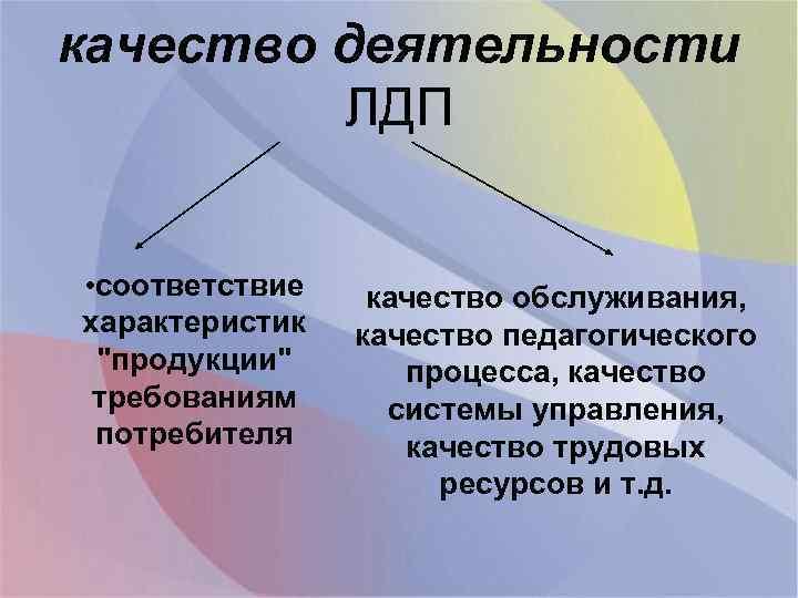 качество деятельности ЛДП • соответствие характеристик