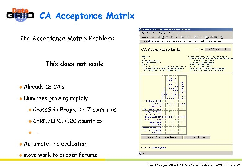 CA Acceptance Matrix The Acceptance Matrix Problem: This does not scale u Already 12
