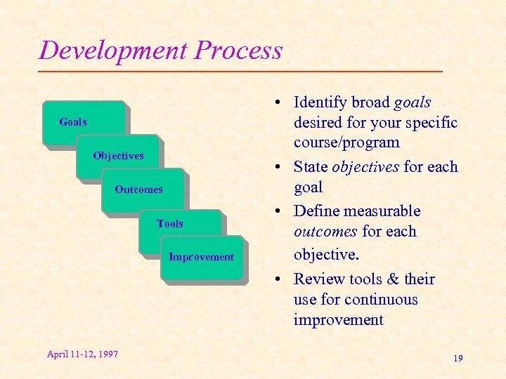 Development Process Goals Objectives Outcomes Tools Improvement April 11 -12, 1997 • Identify broad