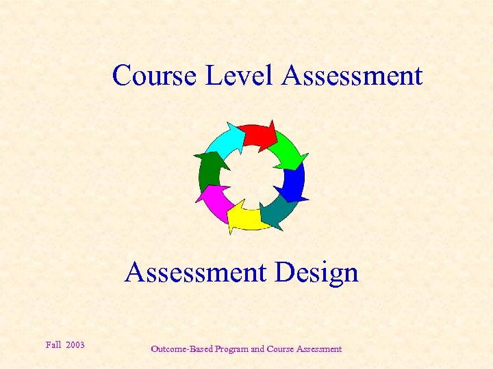 Course Level Assessment Design Fall 2003 Outcome-Based Program and Course Assessment