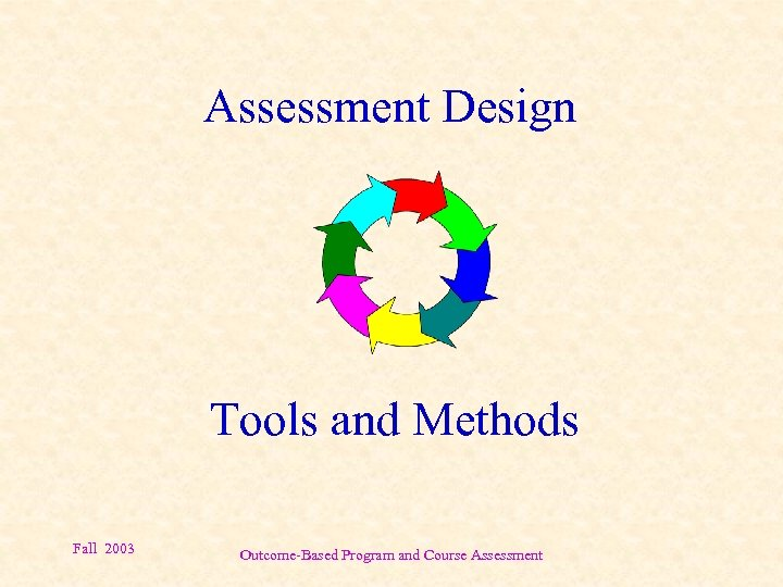Assessment Design Tools and Methods Fall 2003 Outcome-Based Program and Course Assessment