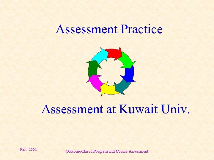 Assessment Practice Assessment at Kuwait Univ. Fall 2003 Outcome-Based Program and Course Assessment