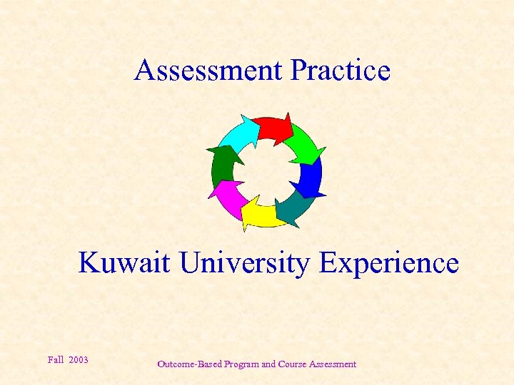 Assessment Practice Kuwait University Experience Fall 2003 Outcome-Based Program and Course Assessment