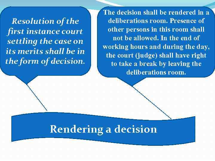 Resolution of the first instance court settling the case on its merits shall be