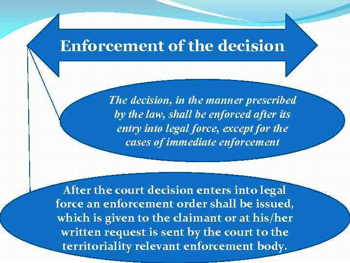 Enforcement of the decision The decision, in the manner prescribed by the law, shall