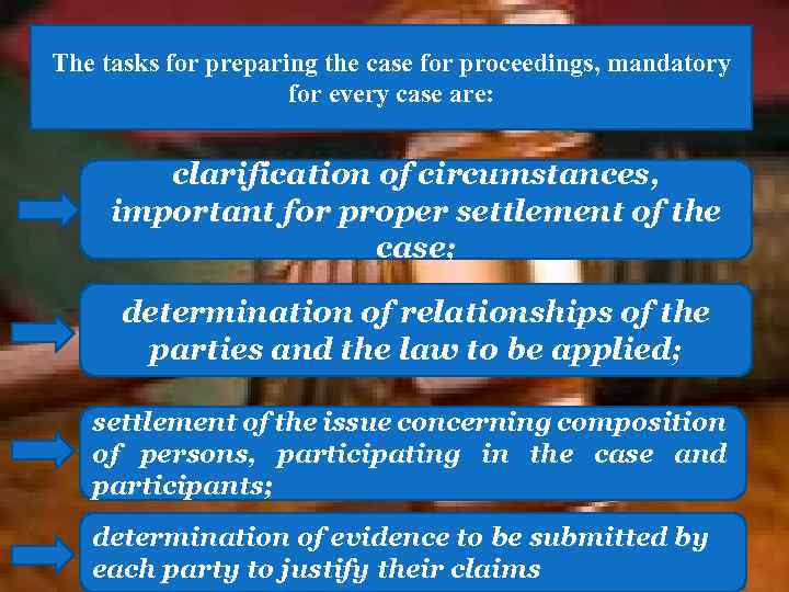 The tasks for preparing the case for proceedings, mandatory for every case are: clarification