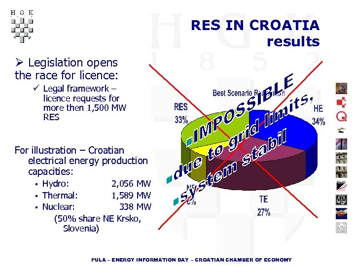 RES IN CROATIA results Ø Legislation opens the race for licence: ü Legal framework