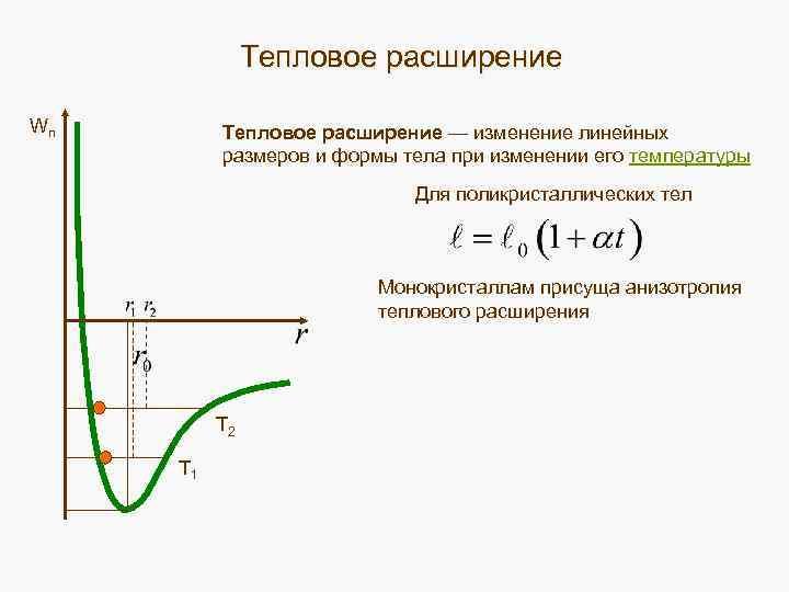 Тепловое расширение Wп Тепловое расширение — изменение линейных размеров и формы тела при изменении