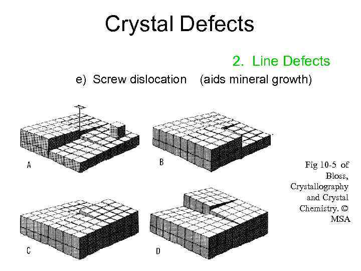 Crystal Defects 2. Line Defects e) Screw dislocation (aids mineral growth) Fig 10 -5
