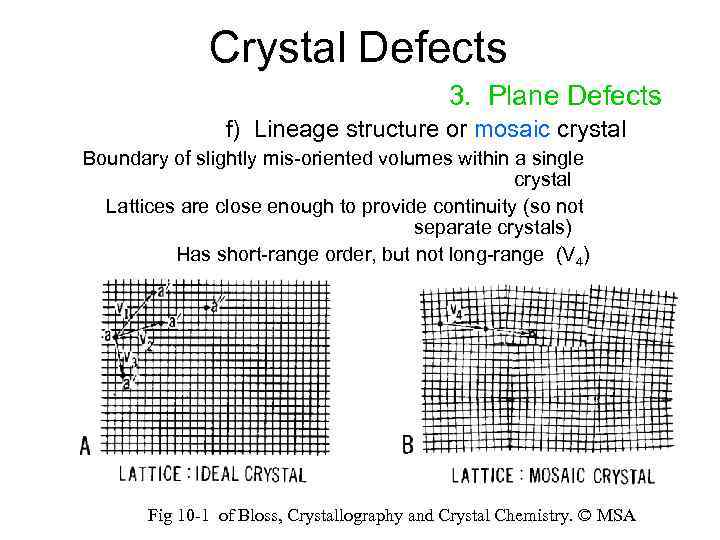 Crystal Defects 3. Plane Defects f) Lineage structure or mosaic crystal Boundary of slightly